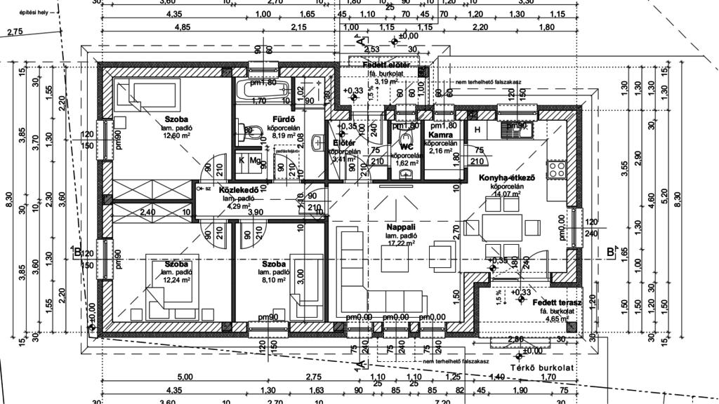 Generálkivitelezés Kecskemét 83 m2
